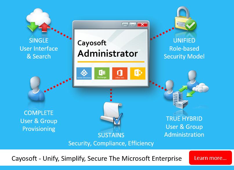 Cayosoft Administrator Diagram